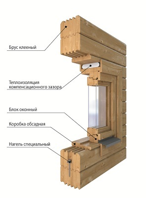 Технологии строительства брусовых домов